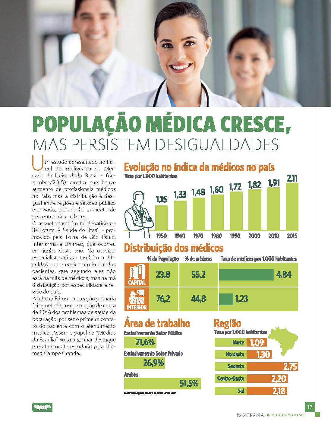 Revista Panorama_2016_Página_17